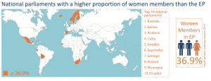 This map shows countries across the world whose national parliaments have equal to or greater than 36.9% women.